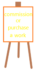 easel button for commsioning or purchasing work
