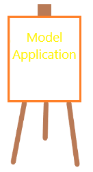 easel button for model application